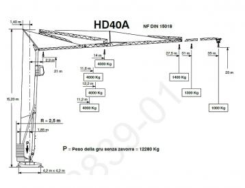 POTAIN HD 40